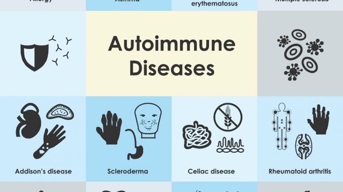 Autoimmune Disease: Mechanism of autoimmunity, Types and examples - Online  Biology Notes